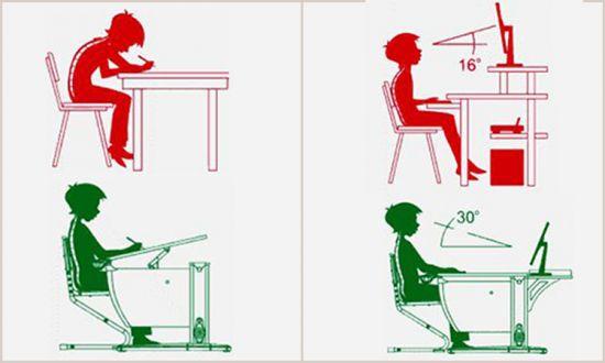Правильная и неправильная поза школьника
