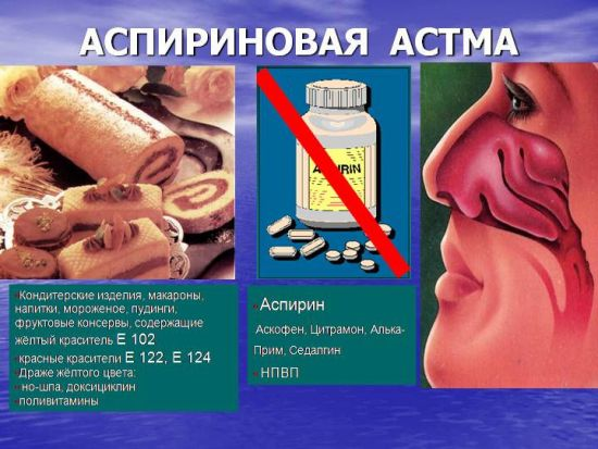 Таблетки и продукты с аспирином