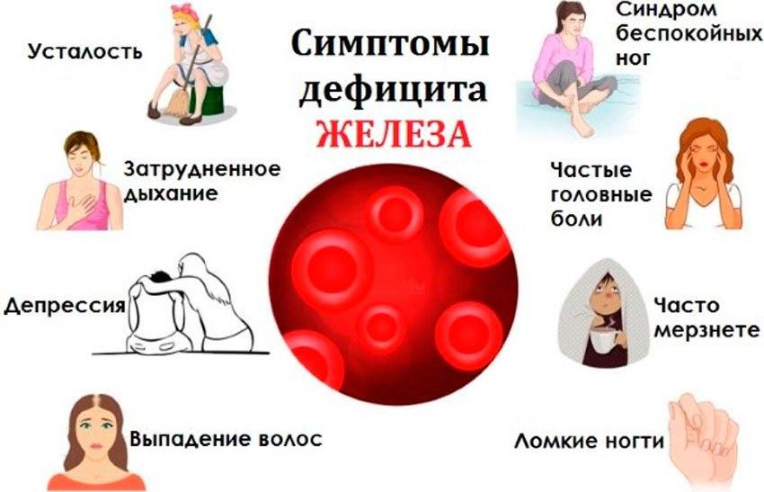 Низкий гемоглобин при беременности и что с ним делать