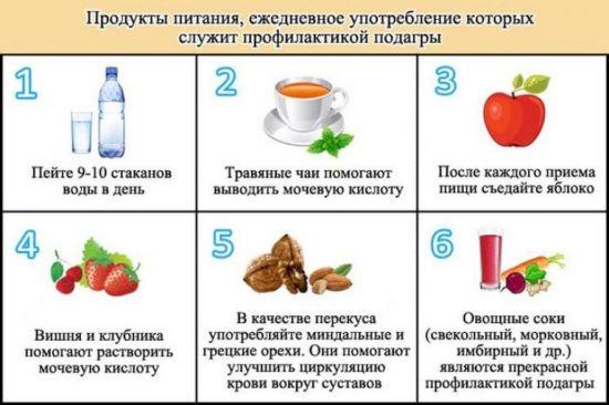 Вода, чай, яблоко, орехи, клубника и вишня