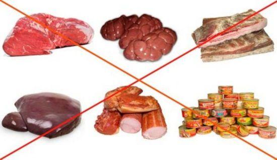 Запрет на мясо, сало, консервы