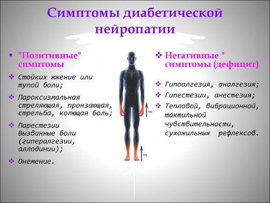 Диабетическая нейропатия