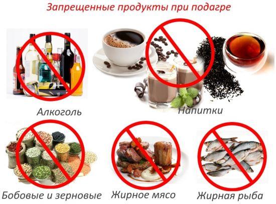 Запрет на алкоголь, жирное, бобовые